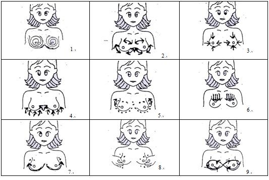loi-ich-cua-viec-massage-nguc-2